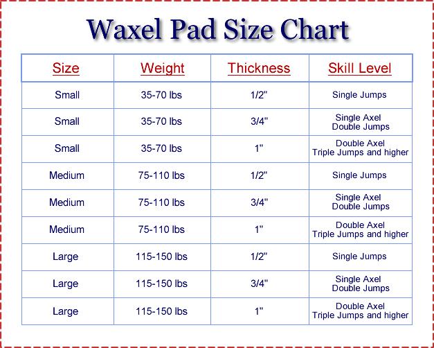 "Waxel 1//2/"" Thick MEDIUM High Impact Tailbone Pad GREAT PROTECTION!"